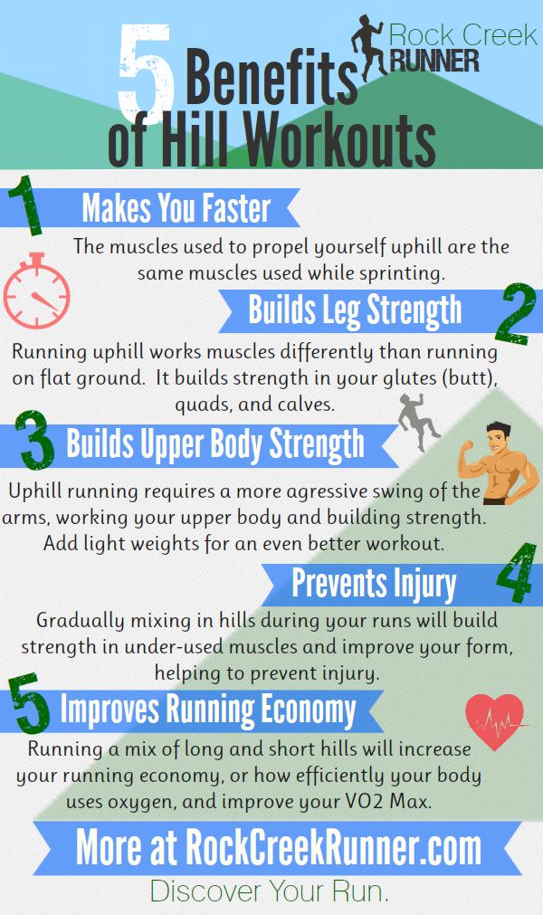 Will Hill Walking Build Muscle